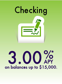 3.00% APY on balances up to $15,000